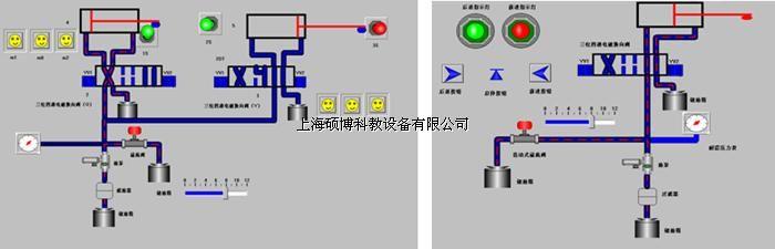 sb-86a液压传动与plc控制实训装置图片